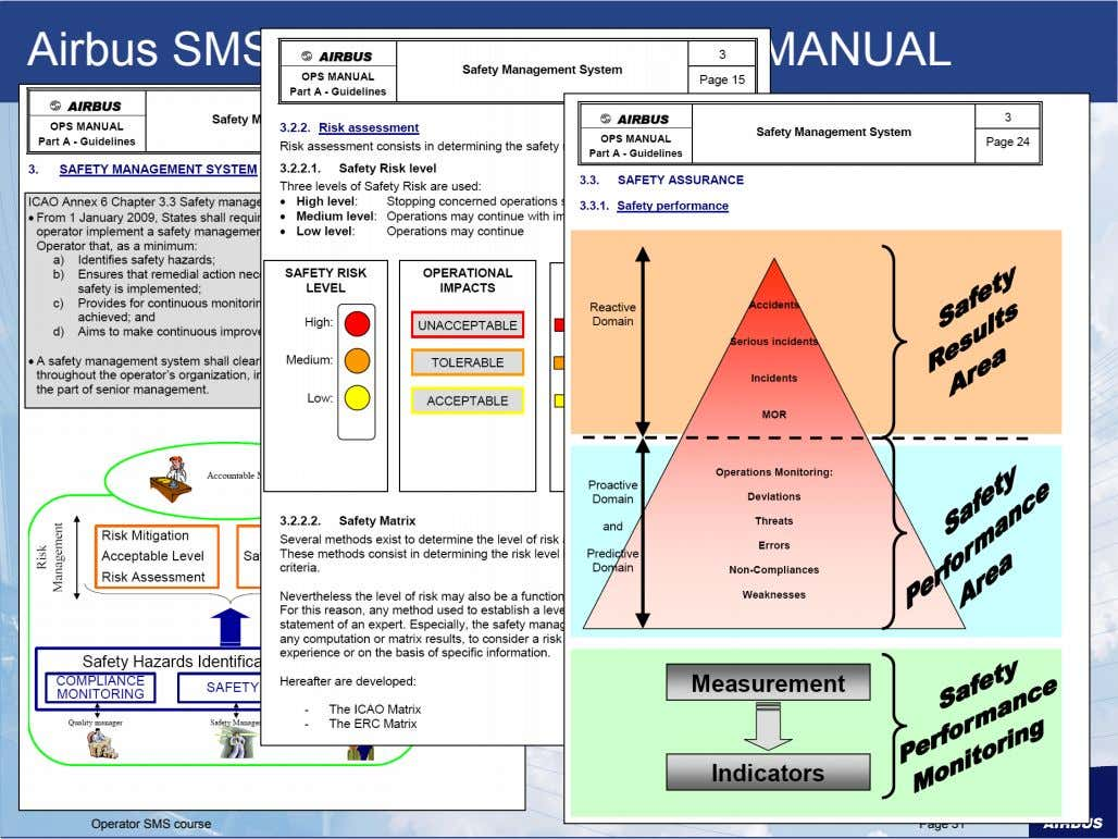 Airbus SMS package : GUIDANCE MANUAL   Airline Operations Policy Manual (AOPM) –   Is