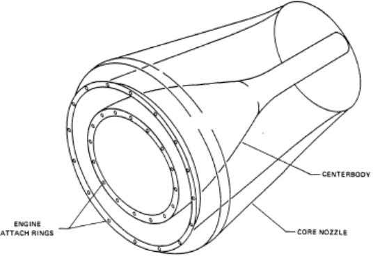 EXHAUST SYSTEM 78. B. Centerbody (1) Description---The centerbody is composed of: - a forward flange for