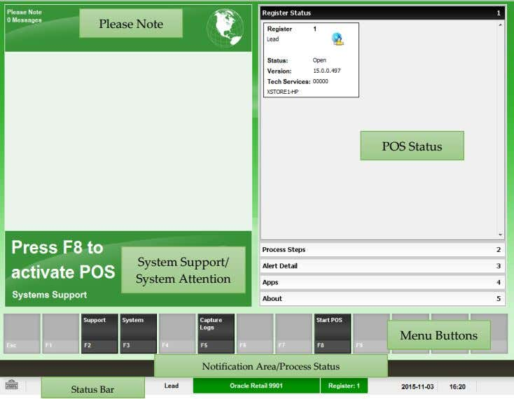 Please Note POS Status System Support/ System Attention Menu Buttons Notification Area/Process Status Status Bar