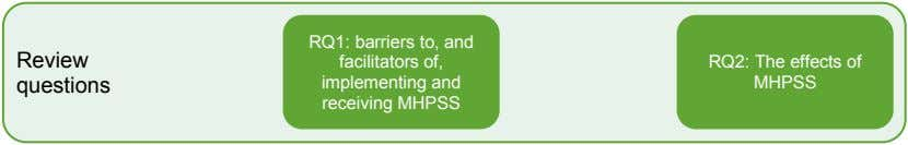 Review questions RQ1: barriers to, and facilitators of, implementing and receiving MHPSS RQ2: The effects