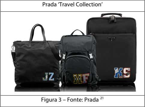 Prada 'Travel Collection' Figura 3 – Fonte: Prada 21