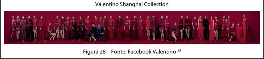 Valentino Shanghai Collection Figura 28 – Fonte: Facebook Valentino 53