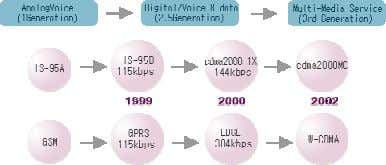 application, high-speed business transaction and telemetry. Figure 1: Evolution of UMTS and CDMA2000 2.1 UMTS UMTS