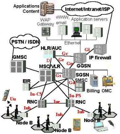 point of view, both UE and UTRAN consist of completely new Figure 2: UMTS Network Architecture