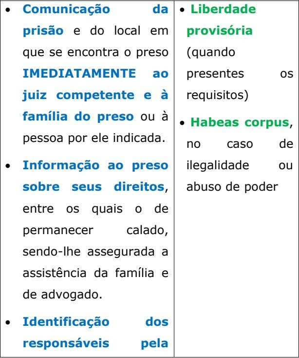 presentes requisitos) os  Habeas corpus , no caso de ilegalidade ou abuso de poder