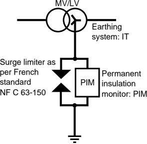MV/LV Earthing system: IT Surge limiter as per French standard NF C 63-150 Permanent PIM