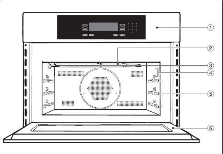 Component Layouts 1 Appliance Overview Technical Information Figure D-1: Overview of Appliance (Front View) 1 Control
