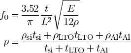 , , The mechanical resonant frequency is expressed by (4) (5) where the equivalent mass density