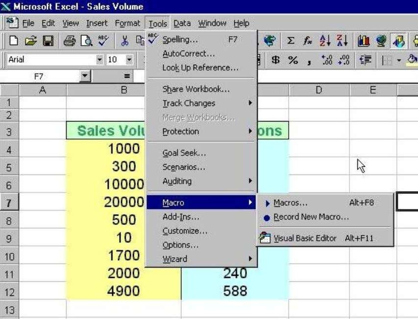 Figure 15.1: Inserting MS_Excel Visual Basic Editor Upon clicking the Visual Basic Editor, the VB Editor
