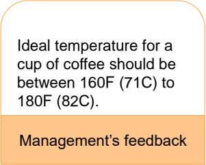 Ideal temperature for a cup of coffee should be between 160F (71C) to 180F (82C). Management's