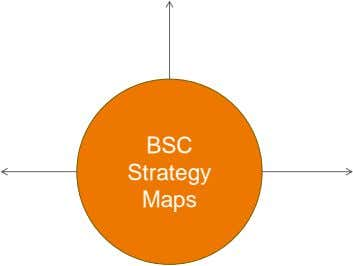 BSC Strategy Maps