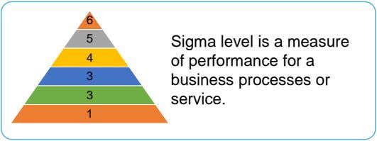 6 5 Sigma level is a measure 4 of performance for a 3 business processes or