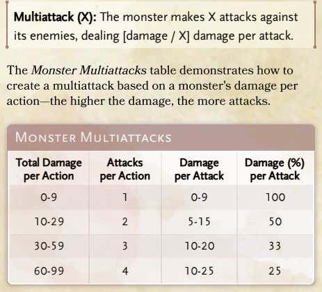 Multiattack (X): The monster makes X attacks against its enemies, dealing [damage / X] damage