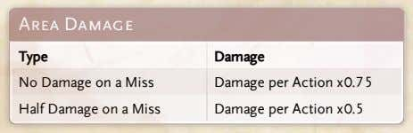 Action x0.75 Half Damage on a Miss Damage per Action x0.5 The DM is creating an
