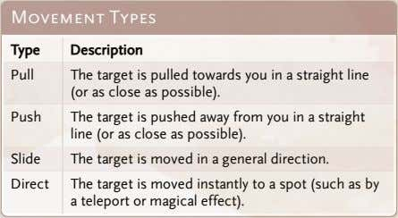 Movement Types Type Description Pull The target is pulled towards you in a straight line