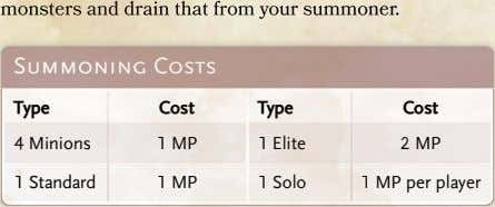 monsters and drain that from your summoner. Summoning Costs Type Cost Type Cost 4 Minions