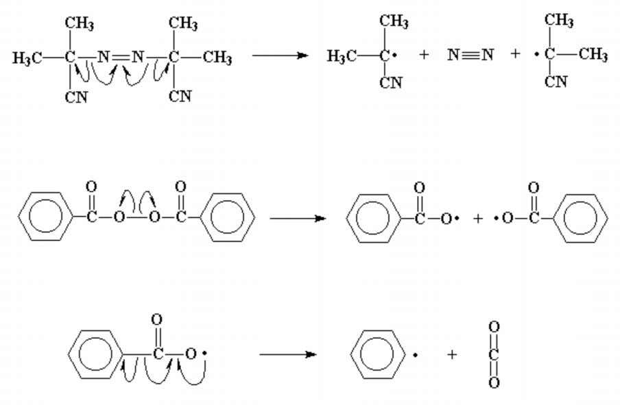 Vinyl Polymerization http://pslc.ws/macrog/radical.htm To see a movie of the AIBN decomposition reaction, click