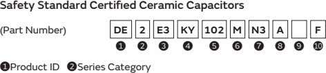 Safety Standard Certified Ceramic Capacitors (Part Number) DE 2 E3 KY 102 M N3 A