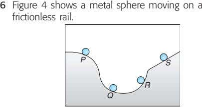 6 Figure 4 shows a metal sphere moving on a frictionless rail. P S R