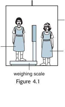 weighing scale Figure 4.1