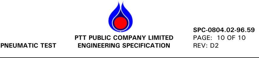 SPC-0804.02-96.59 PNEUMATIC TEST PTT PUBLIC COMPANY LIMITED ENGINEERING SPECIFICATION PAGE: 10 OF 10 REV: D2