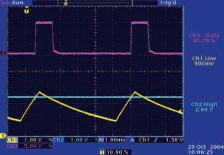 Fig.3: waveforms at the inputs (blue and yellow traces) and output (magenta trace) of IC1c.
