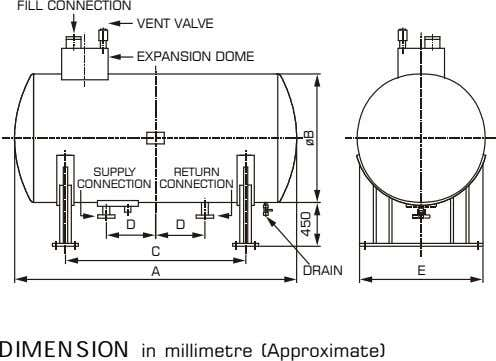 FILL CONNECTION VENT VALVE EXPANSION DOME SUPPLY RETURN CONNECTION CONNECTION D D C A DRAIN