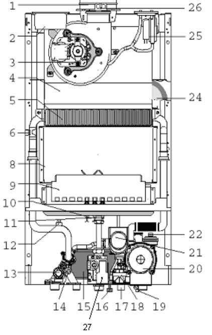 1.2 BOILER DESCRIPTION Legend: 1. Connection to flue exhaust 2. Opening for separated exhaust 3. Ventilator