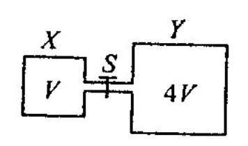Two metallic containers X and Y of volume V and 4V respectively are connected by