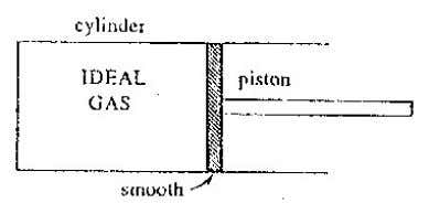 in a cylinder fitted with a light piston as shown below : Initially, the piston is