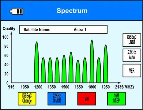 {II Spectrum Qualllv I Satellite Name: Astra1 I 100 0'55 I ill' | 80 5""
