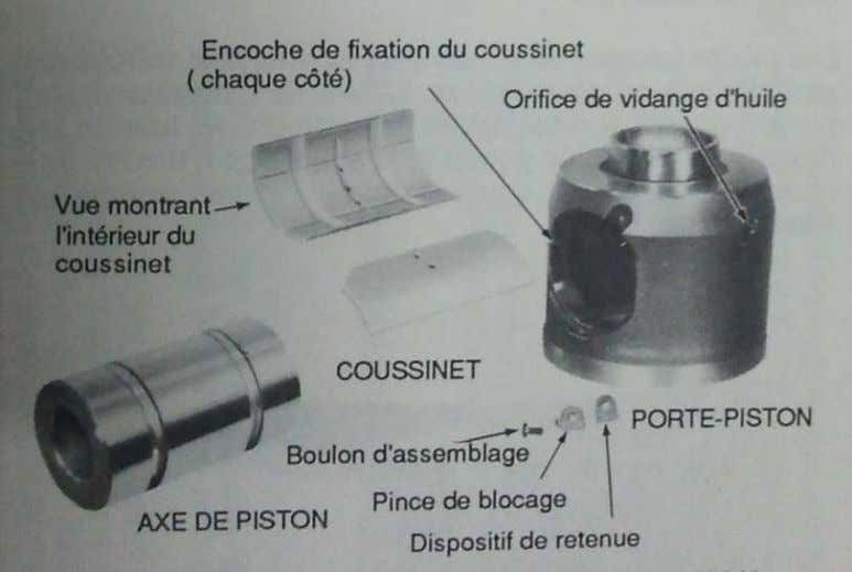 EMD 645E3C Fig 10 : porte-piston et rondelle de butée Fig 11 : porte-piston, coussinet et
