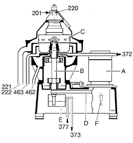 as long as the correct running conditions are maintained. Sectional view Main parts, inlets and outlets