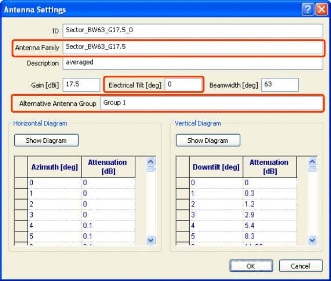 the respective Antenna in the Configuration tab tree. Fig. 4-7 Antenna Settings dialog The antenna settings