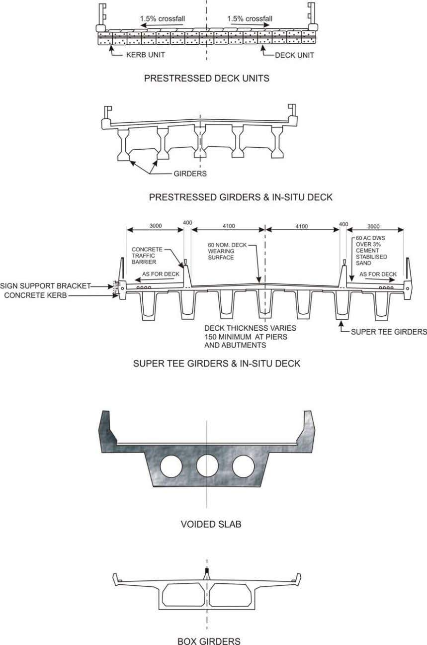 Planning and Design Manual Chapter 22 Bridges and Retaining Walls Figure 22.2.3(b) Beams can be I