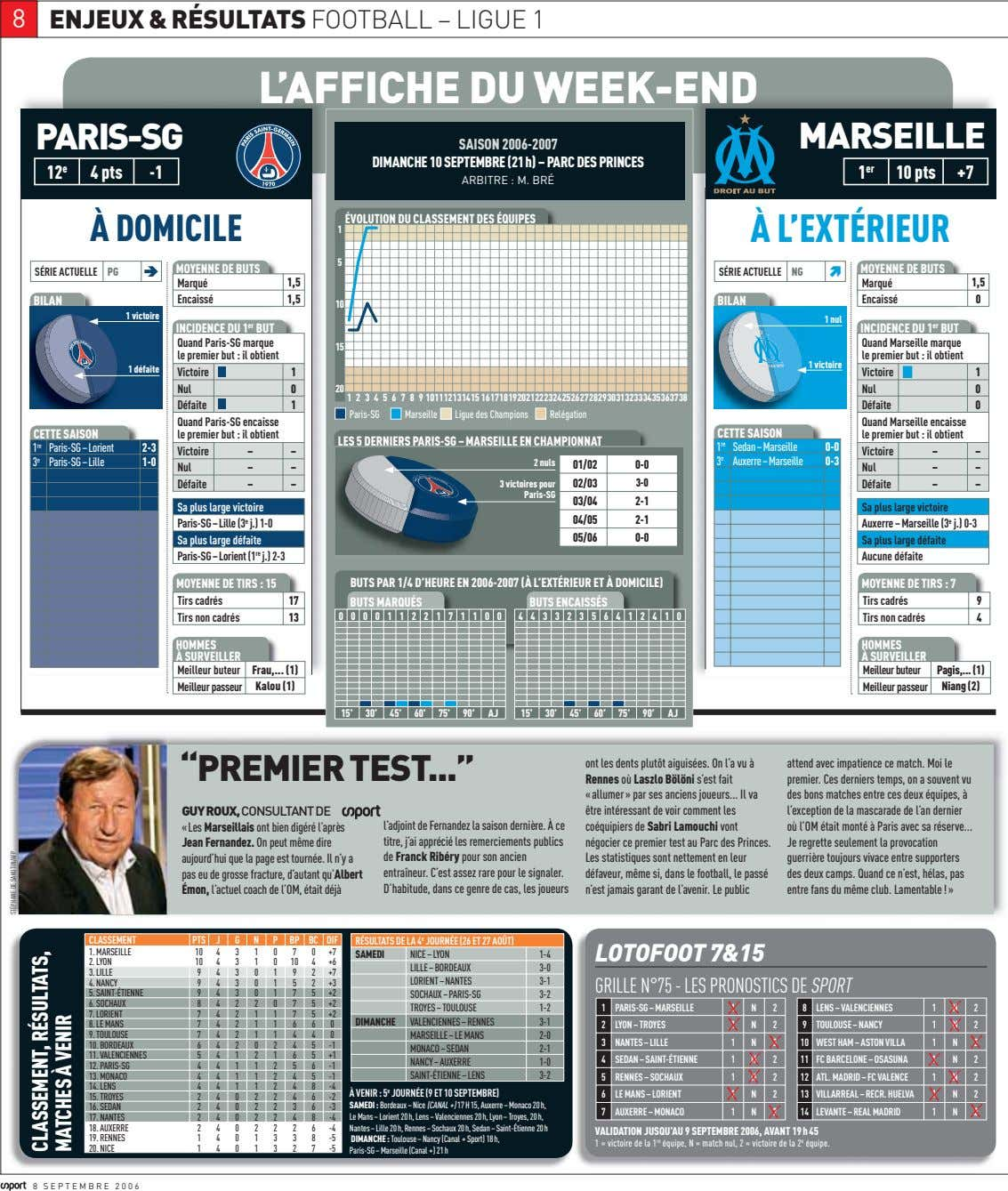 8 ENJEUX & RÉSULTATS FOOTBALL – LIGUE 1 L'AFFICHE DU WEEK-END PARIS-SG MARSEILLE SAISON 2006-2007