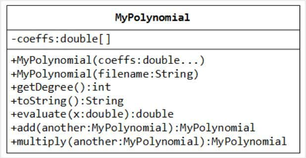 MyPolynomial , which models polynomials of degree‐ n ﴾see equation﴿, is designed as shown in the