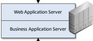 Web Application Server Business Application Server