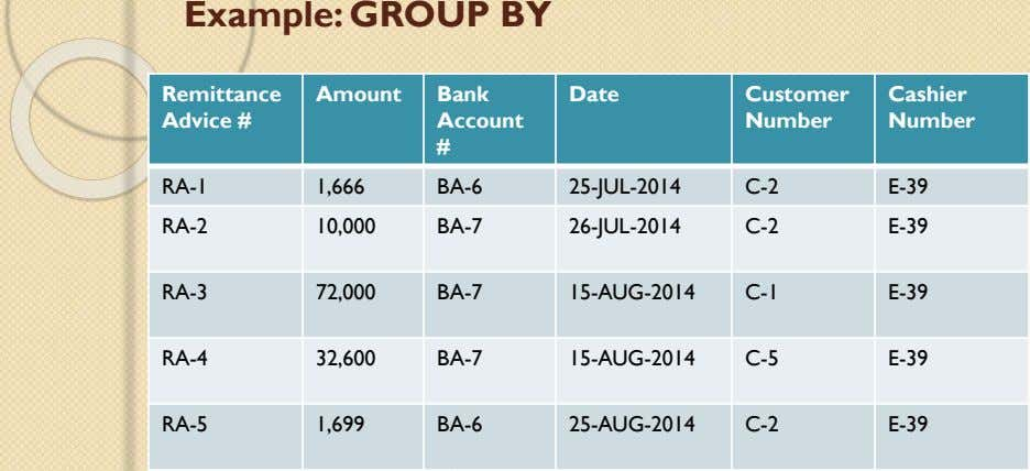 Example: GROUP BY Remittance Amount Bank Date Customer Cashier Advice # Account Number Number # RA-1