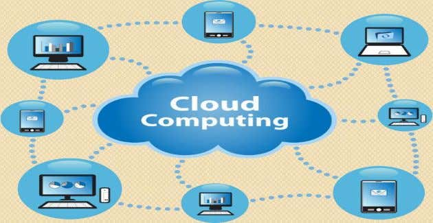 Enterprise Systems Computing in a Cloud  Cloud is a set of different types of hardware