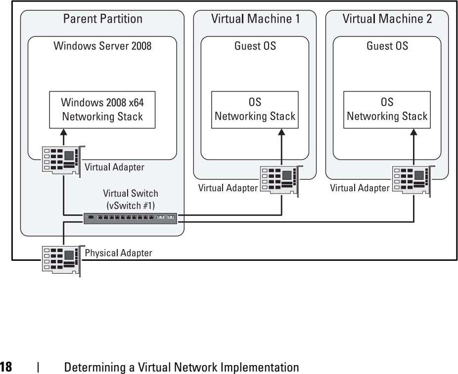18 Determining a Virtual Network Implementation