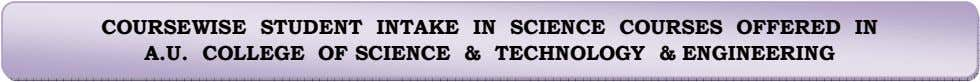 COURSEWISE STUDENT INTAKE IN SCIENCE COURSES OFFERED IN A.U. COLLEGE OF SCIENCE & TECHNOLOGY &