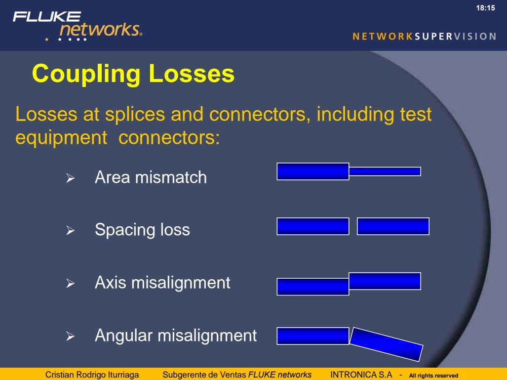 18:15 Coupling Losses Losses at splices and connectors, including test equipment connectors:  Area mismatch