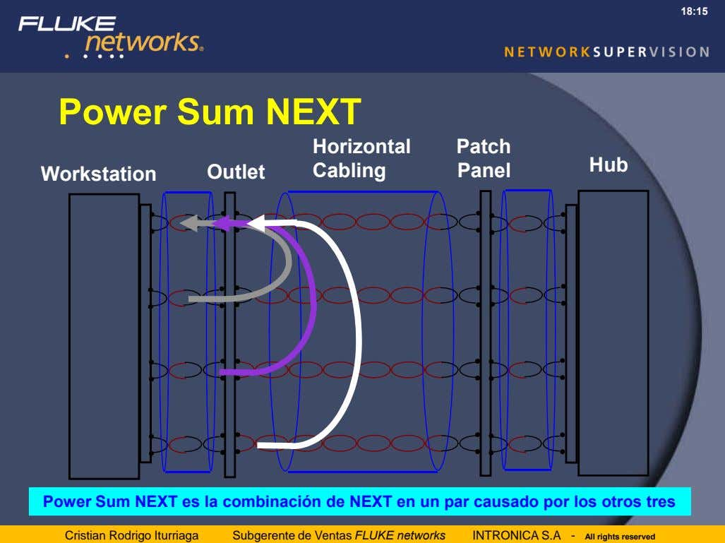 18:15 Power Sum NEXT Horizontal Patch Hub Workstation Outlet Cabling Panel Power Sum NEXT es