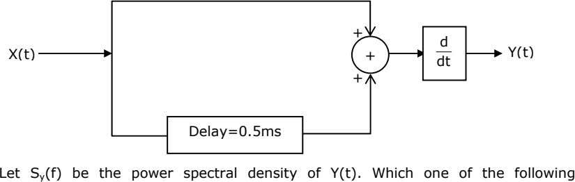 + d X(t) Y(t) + dt + Delay=0.5ms Let S y (f) be the power