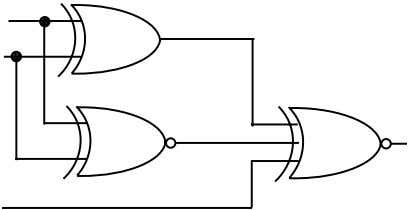 logic circuit shown, the input combination should be A B C F (A) A = 1,