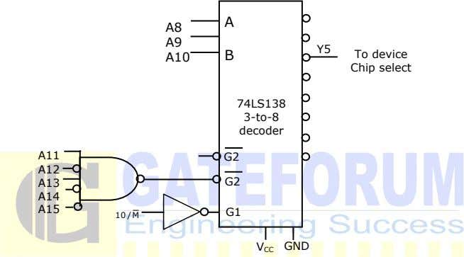 A A8 A9 Y5 B To device A10 Chip select 74LS138 3-to-8 decoder A11 G2