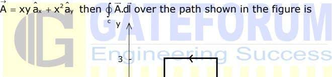 → 2 A = xy a + x a then A.dl over the path shown