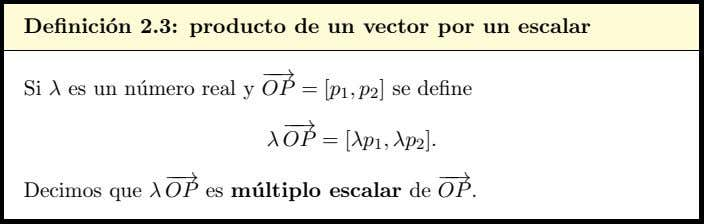 Definici´on 2.3: producto de un vector por un escalar −−→ Si λ es un n´umero