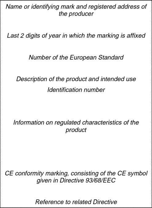 class] [value] [technical class] CE (89/106/EC) Figure ZA.1 — Example of a label for a manually